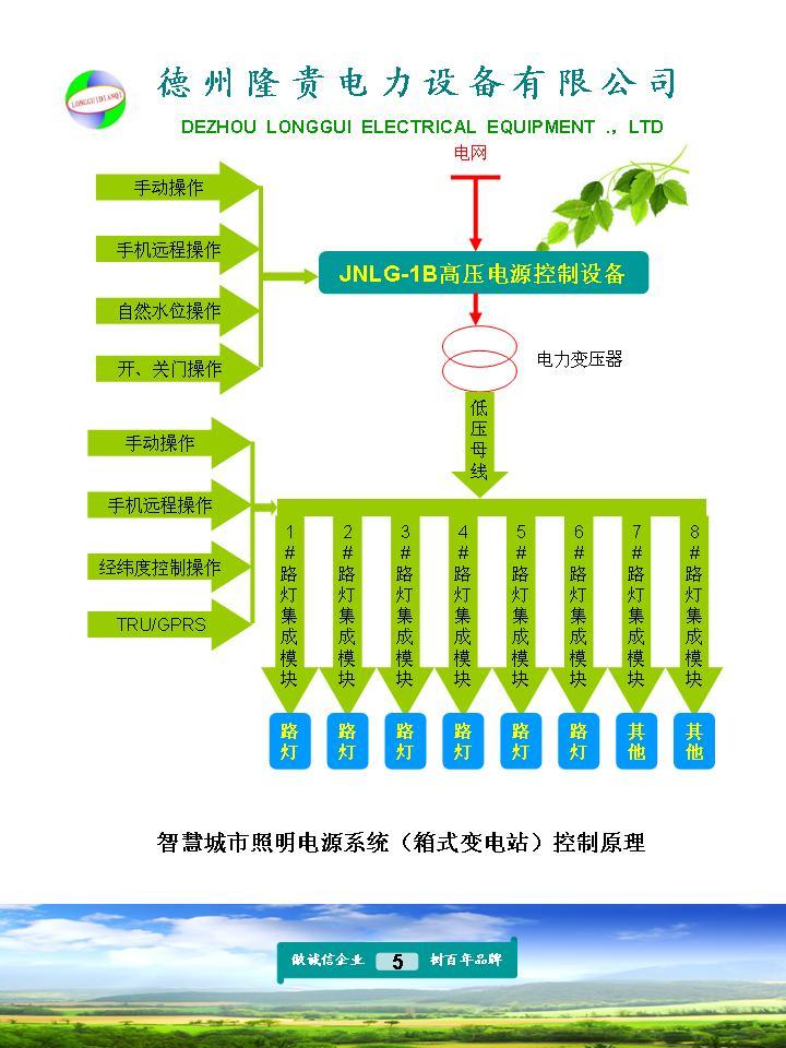 智慧路燈照明電源箱式變電站 (5).JPG