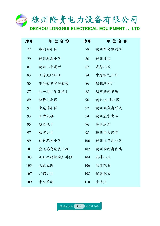 3.近期示范工程(部分)單位明細.png